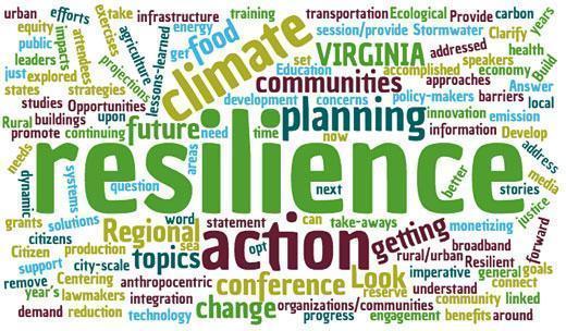 Resilience Wordmap